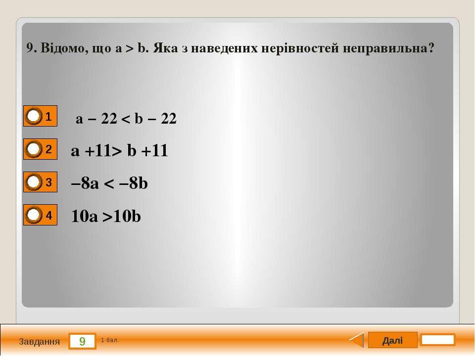 Далі 9 1 бал. 9. Відомо, що a > b. Яка з наведених нерівностей неправильна? a...