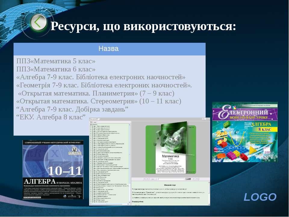 Ресурси, що використовуються: Назва ППЗ«Математика 5клас» ППЗ«Математика 6кла...