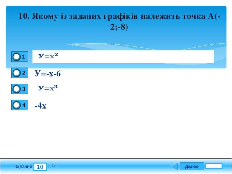 Далее 10 Задание 1 бал. 10. Якому із заданих графіків належить точка А(-2;-8)...