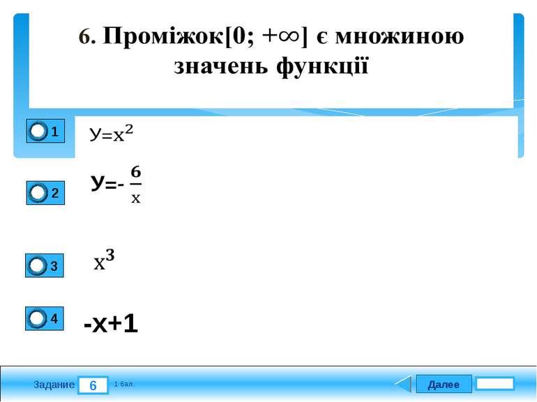 Далее 6 Задание 1 бал. -х+1 1 2 3 4 Текст задания Вариант ответа № 1 Вариант ...