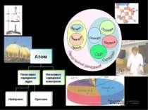 Множини і хімія