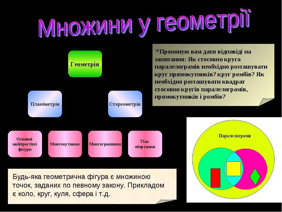 Пропоную вам дати відповіді на запитання: Як стосовно круга паралелограмів не...
