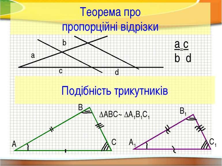 Теорема про пропорційні відрізки a b c d a=c b d