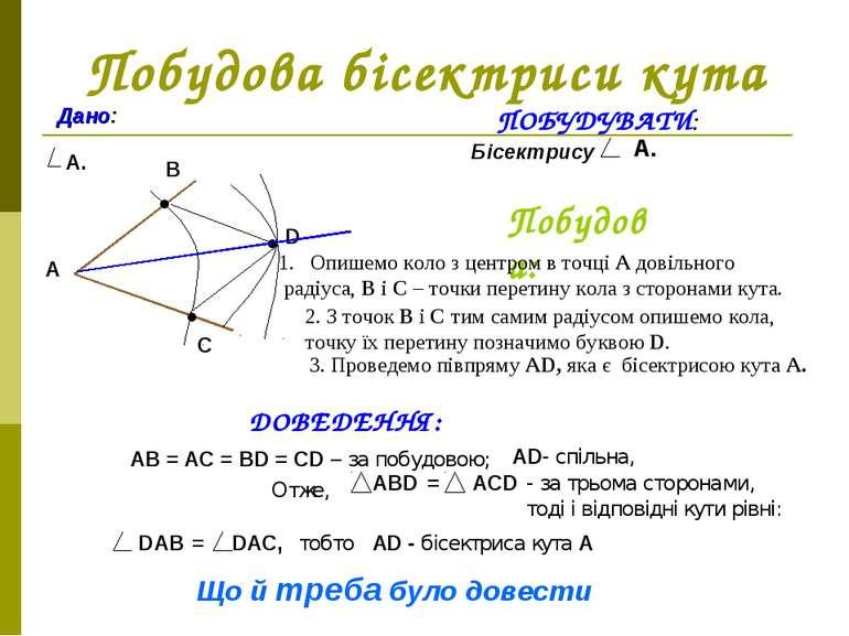 Побудова бісектриси кута Дано: А. А ПОБУДУВАТИ: Бісектрису А. Побудова: Опише...
