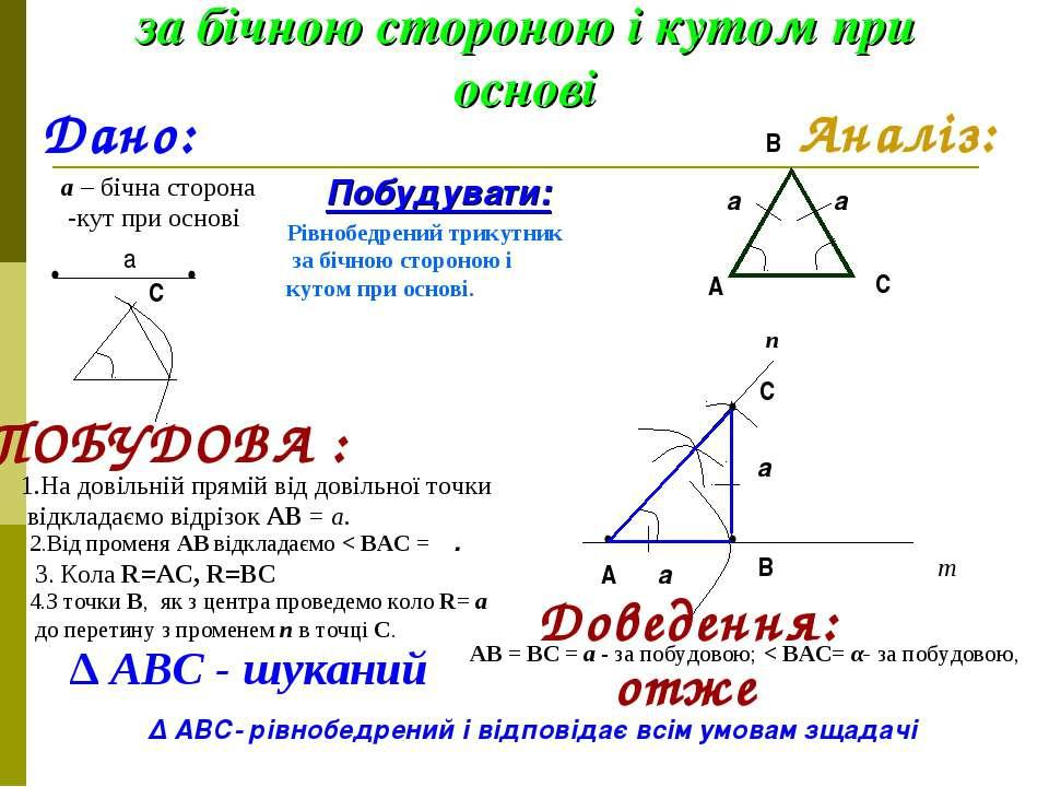 Побудова рівнобедреного трикутника за бічною стороною і кутом при основі Дано...