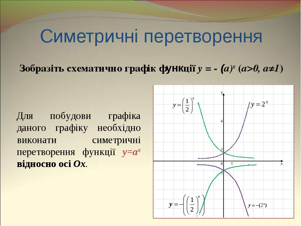 Симетричні перетворення Зобразіть схематично графік функції y = - (a)x (a>0, ...