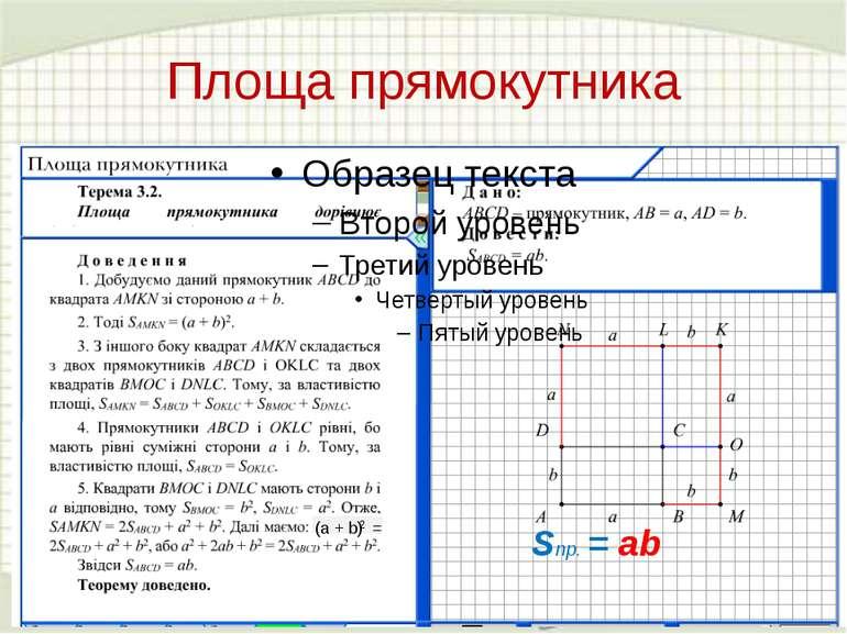 Площа прямокутника Sпр. = аb (a + b) = 2