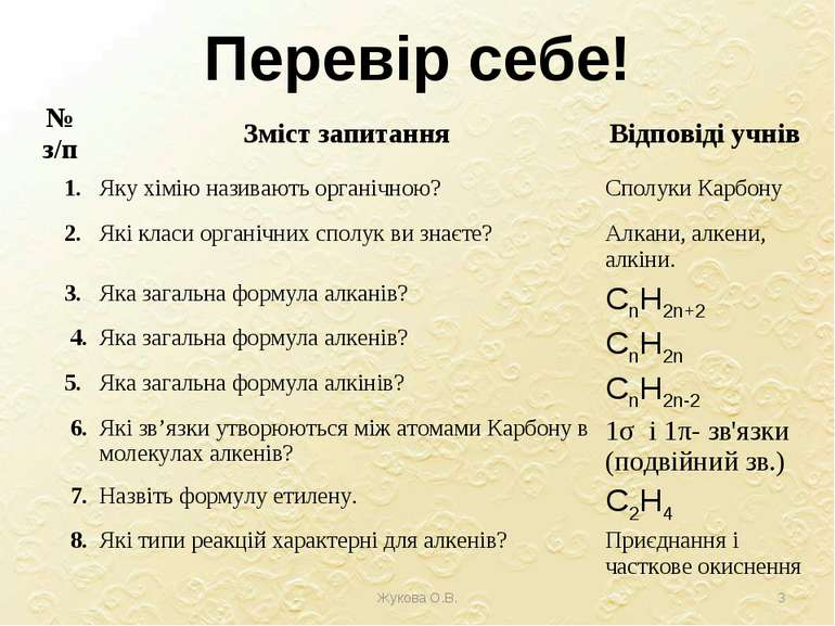 Перевір себе! * Жукова О.В. № з/п Зміст запитання Відповіді учнів 1. Яку хімі...