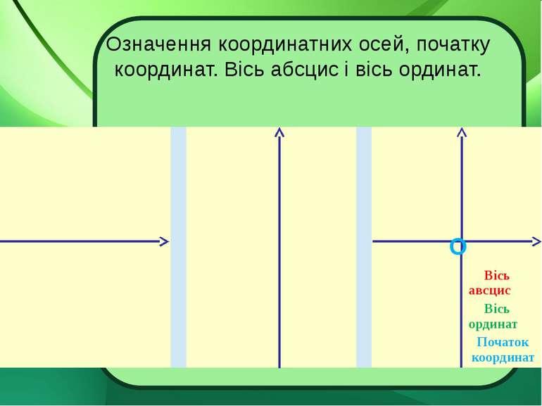 Означення координатних осей, початку координат. Вісь абсцис і вісь ординат. О...