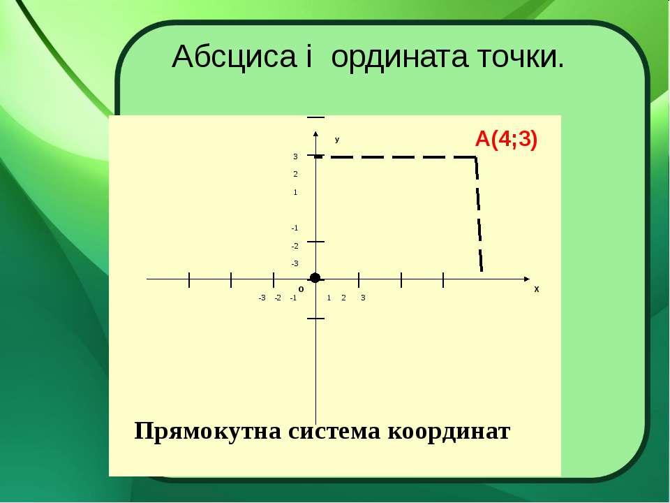 Абсциса і ордината точки. А(4;3) Прямокутна система координат