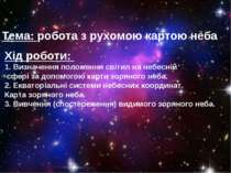 Тема: робота з рухомою картою неба Хід роботи: 1. Визначення положення світил...