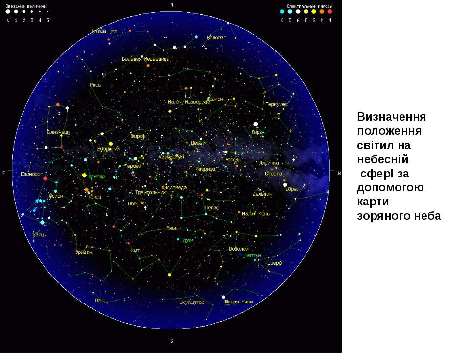Визначення положення світил на небесній сфері за допомогою карти зоряного неба