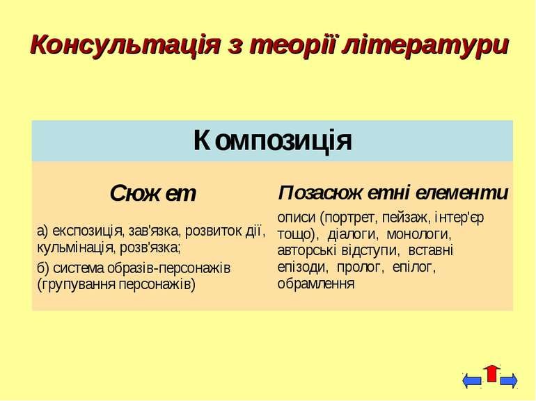 Консультація з теорії літератури Композиція Сюжет а) експозиція, зав'язка, ро...