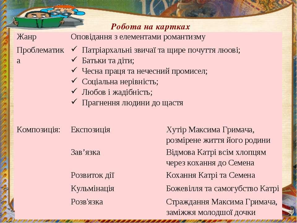 Робота на картках Жанр Проблематика Композиція:  Експозиція Зав'язка Розвито...