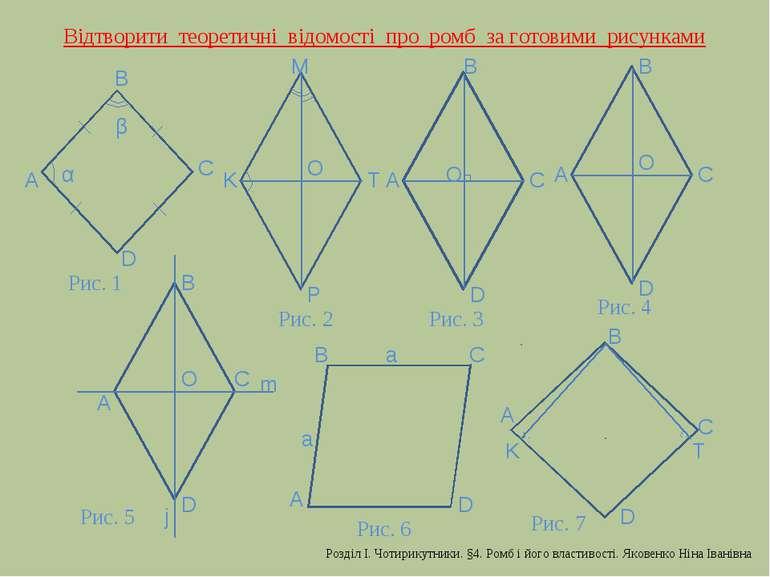 Відтворити теоретичні відомості про ромб за готовими рисунками α β А В С D O ...