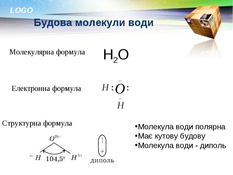 Будова молекули води Молекулярна формула Електронна формула Структурна формул...