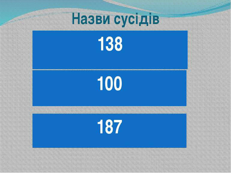 Назви сусідів 138 100 187