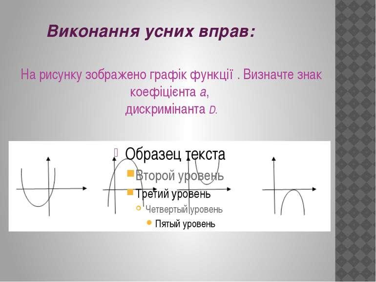Виконання усних вправ: На рисунку зображено графік функції . Визначте знак ко...