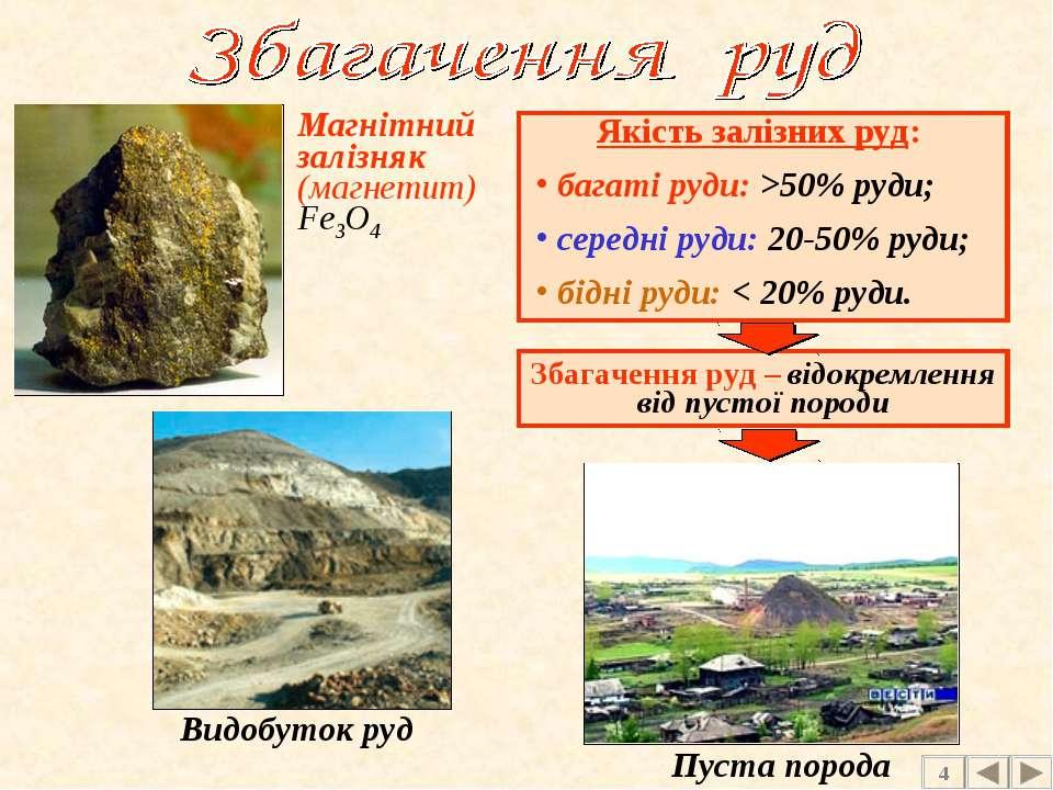 Видобуток руд Пуста порода 4 Магнітний залізняк (магнетит) Fe3O4 Якість заліз...