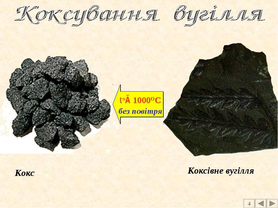 Кокс Коксівне вугілля tо≈1000OC без повітря 4