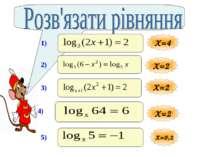 Х=4 Х=2 Х=2 Х=0,2 Х=2