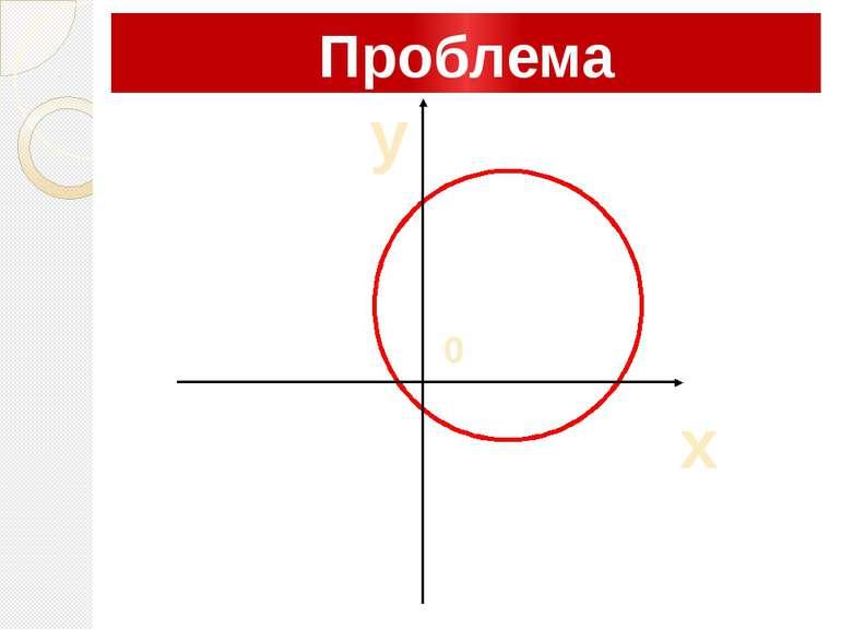 Проблема y 0 x