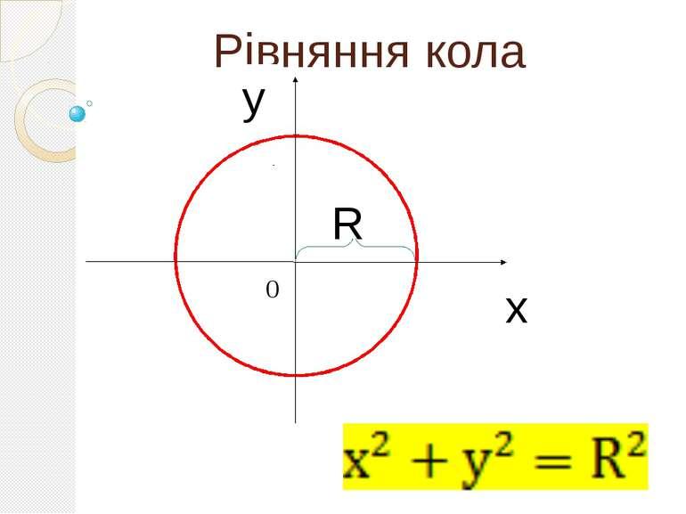 Рівняння кола y 0 x R