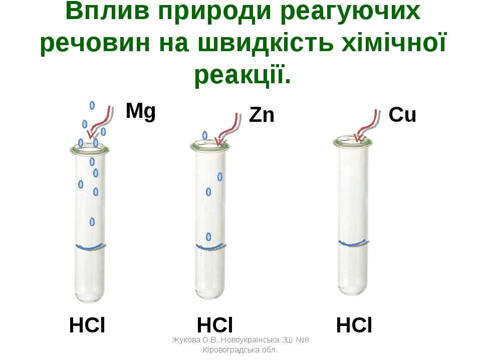 Вплив природи реагуючих речовин на швидкість хімічної реакції. НСl НСl Zn Mg ...