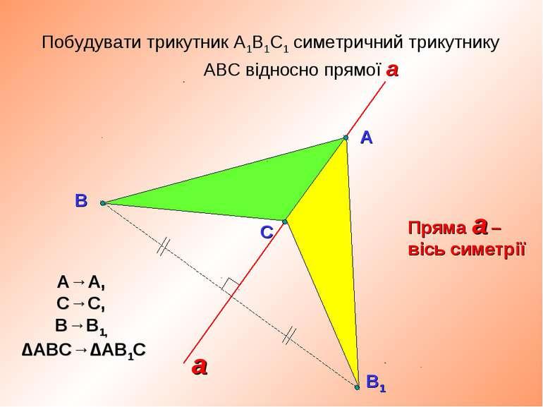 Побудувати трикутник А1В1С1 симетричний трикутнику АВС відносно прямої a А В ...