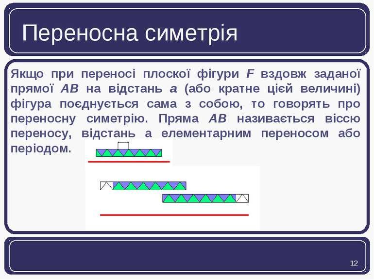 Переносна симетрія Якщо при переносі плоскої фігури F вздовж заданої прямої А...