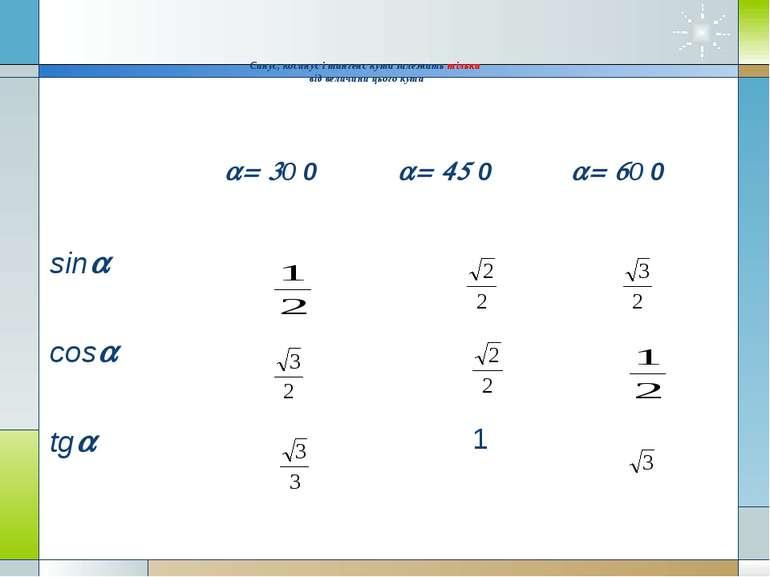 Синус, косинус і тангенс кута залежать тільки від величини цього кута a= 300 ...
