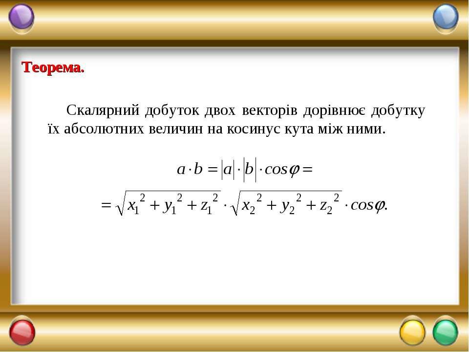 Теорема. Скалярний добуток двох векторів дорівнює добутку їх абсолютних велич...