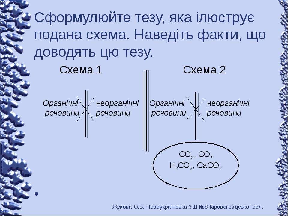 Сформулюйте тезу, яка ілюструє подана схема. Наведіть факти, що доводять цю т...