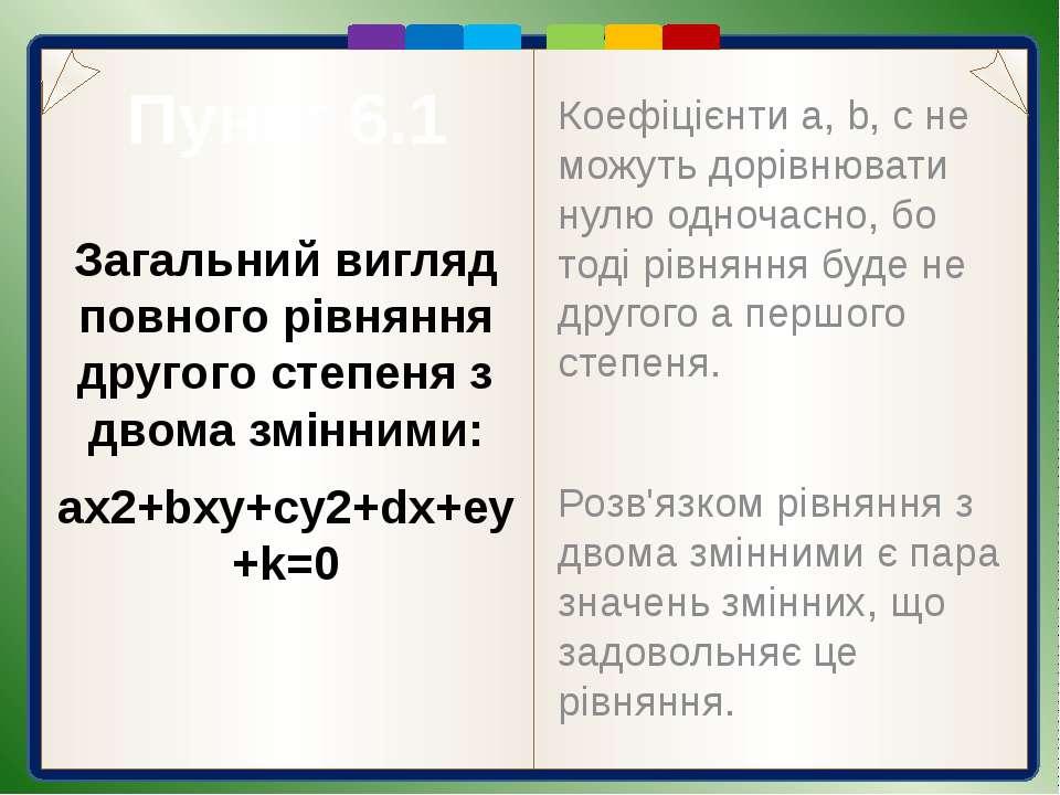 Пункт 6.1 1). х2-3ху+у2=0 2). х2-3ху+4у2=0 3). х2-3ху+у2=2х 4). х2-3ху+у2=1 5...