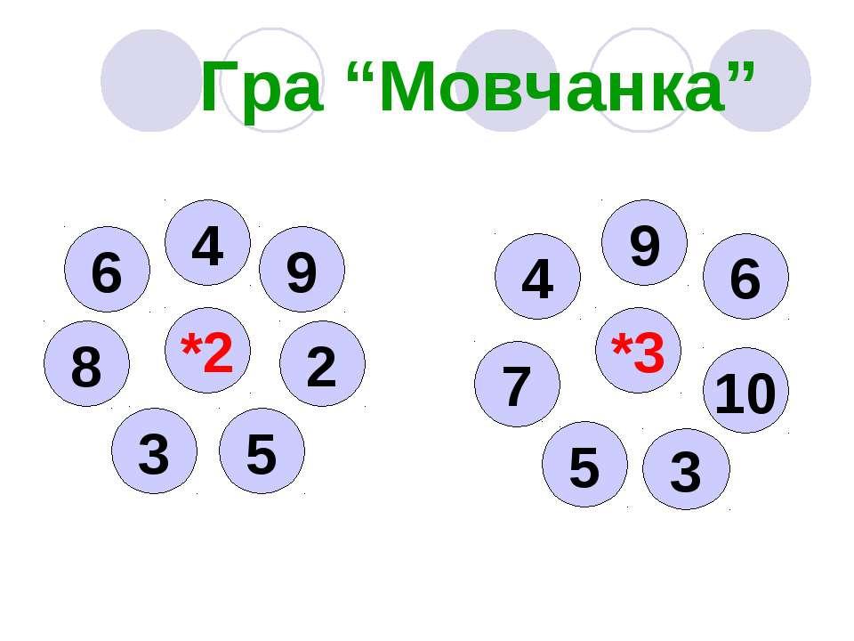 "Гра ""Мовчанка"" 4 8 *2 2 3 5 9 6 *3 7 6 4 9 3 5 10"