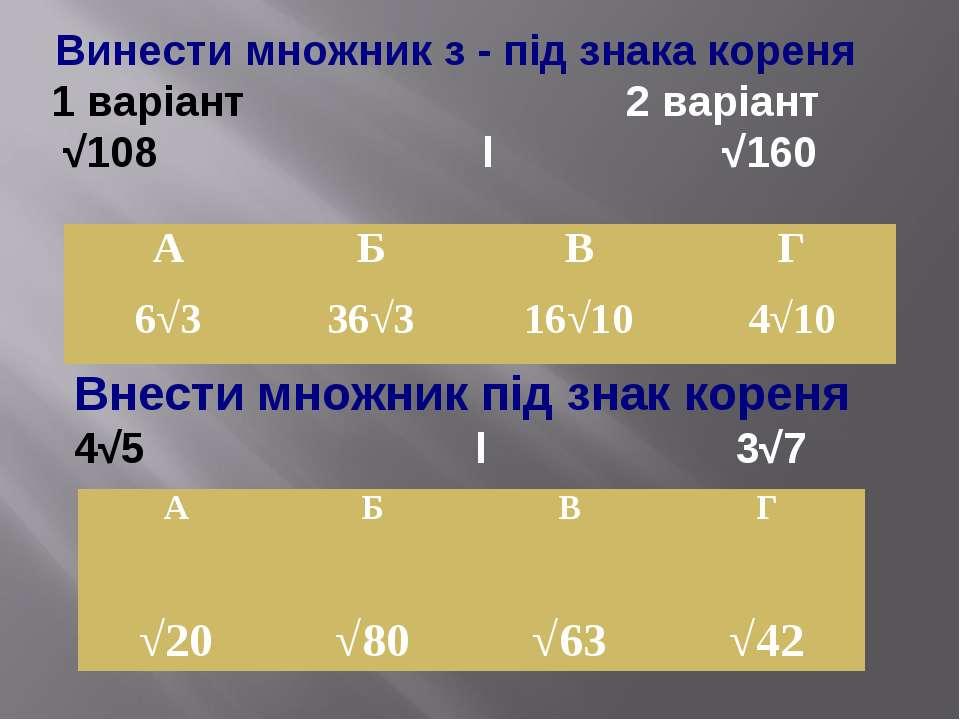 Винести множник з - під знака кореня 1 варіант 2 варіант √108 l √160 Внести м...