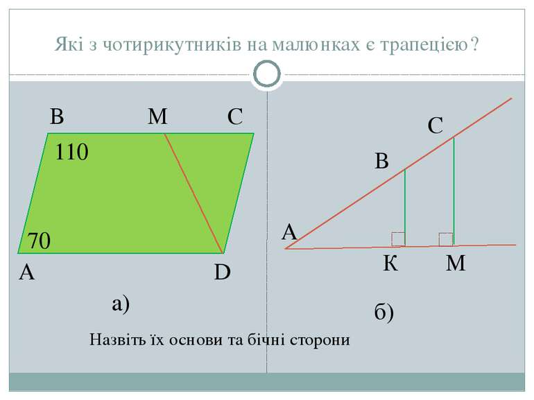 Які з чотирикутників на малюнках є трапецією? А B C D 70 110 M a) б) А В С К ...