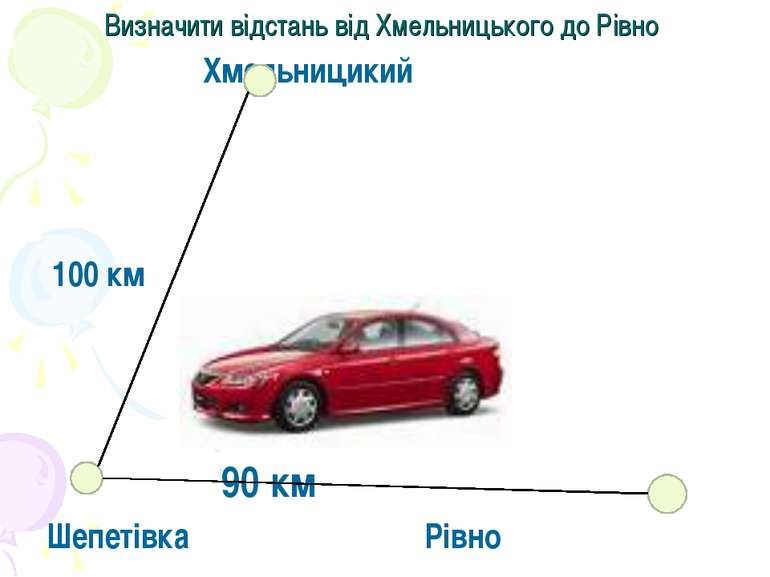 Визначити відстань від Хмельницького до Рівно Хмельницикий 100 км 90 км Шепет...