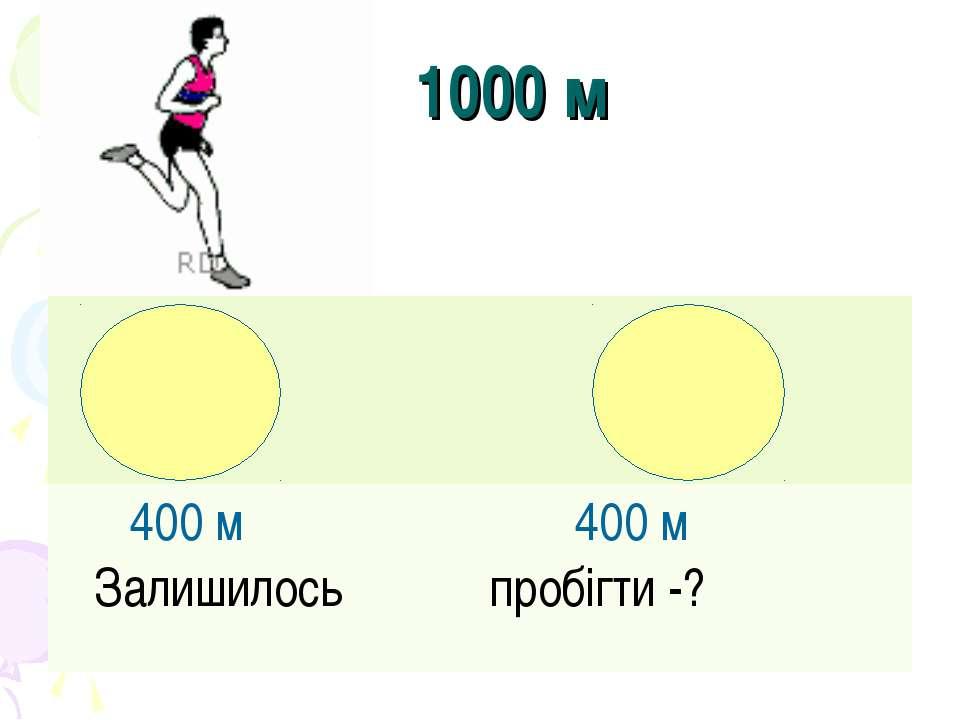 1000 м 400 м Залишилось 400 м пробігти -?