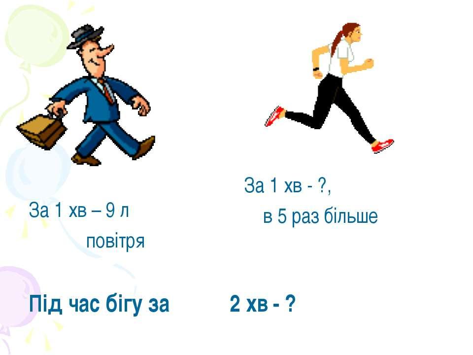 За 1 хв – 9 л повітря Під час бігу за За 1 хв - ?, в 5 раз більше 2 хв - ?