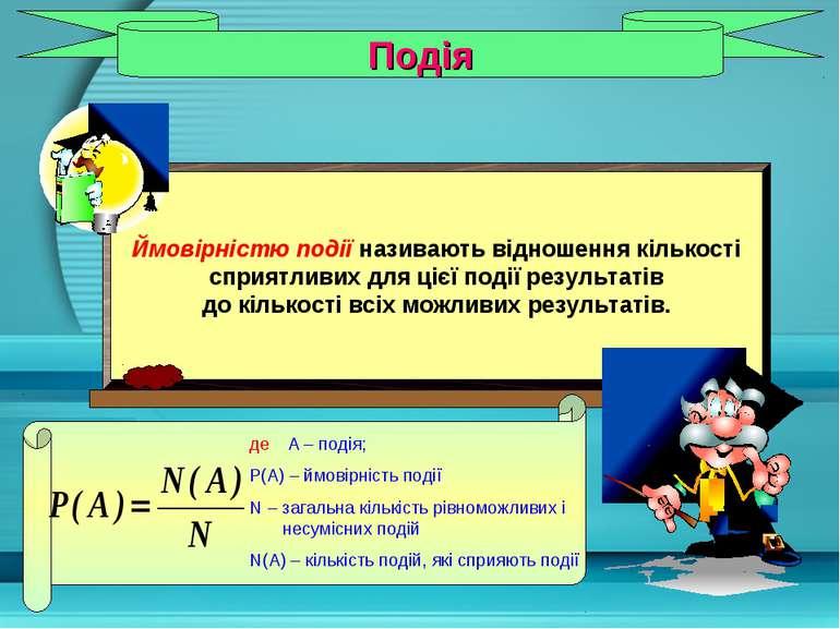 Подія де А – подія; Р(А) – ймовірність події N – загальна кількість рівноможл...