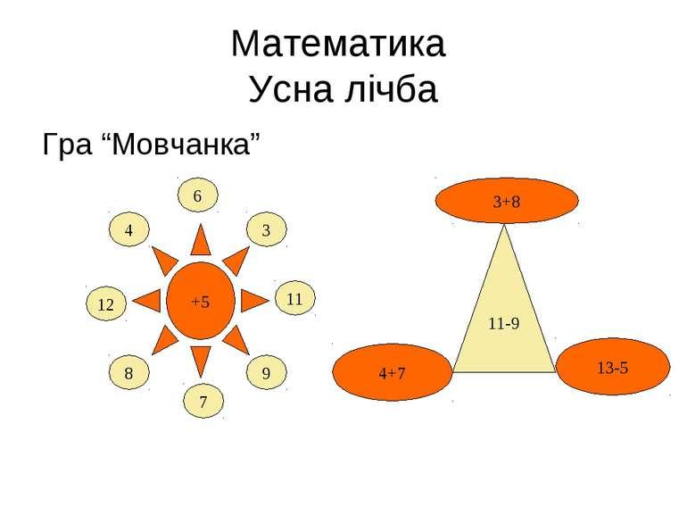 """Математика Усна лічба Гра """"Мовчанка"""" +5 6 3 11 9 7 8 12 4 11-9 3+8 4+7 13-5"""