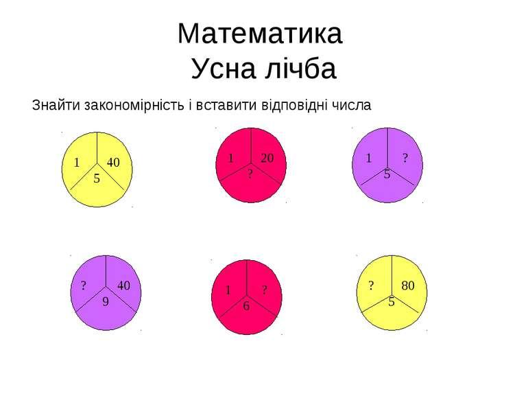 Математика Усна лічба Знайти закономірність і вставити відповідні числа 40 5 ...