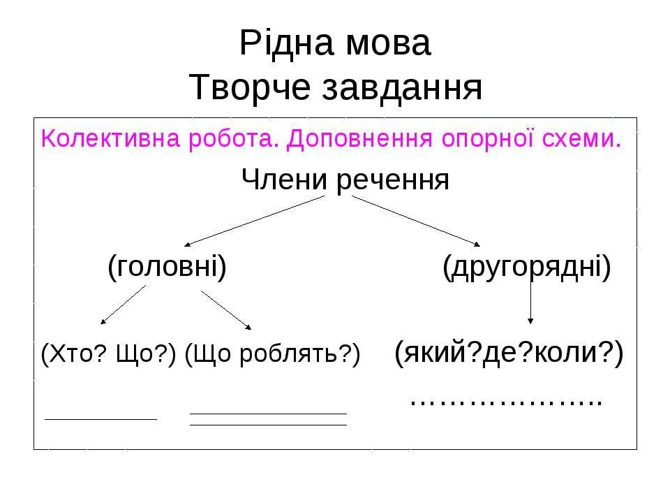 Рідна мова Творче завдання Колективна робота. Доповнення опорної схеми. Члени...