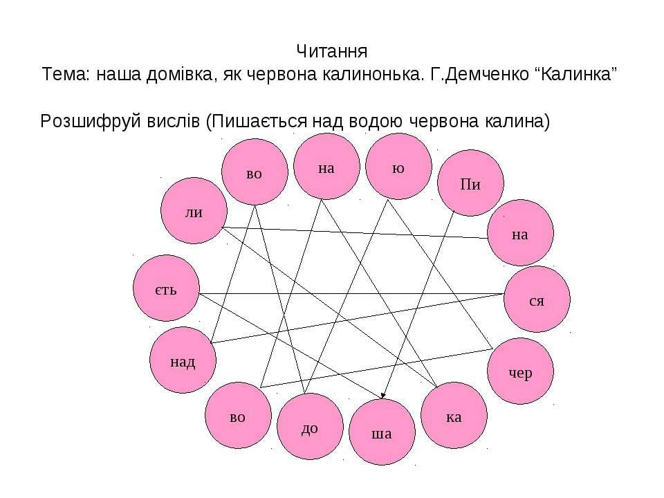 """Читання Тема: наша домівка, як червона калинонька. Г.Демченко """"Калинка"""" Розши..."""