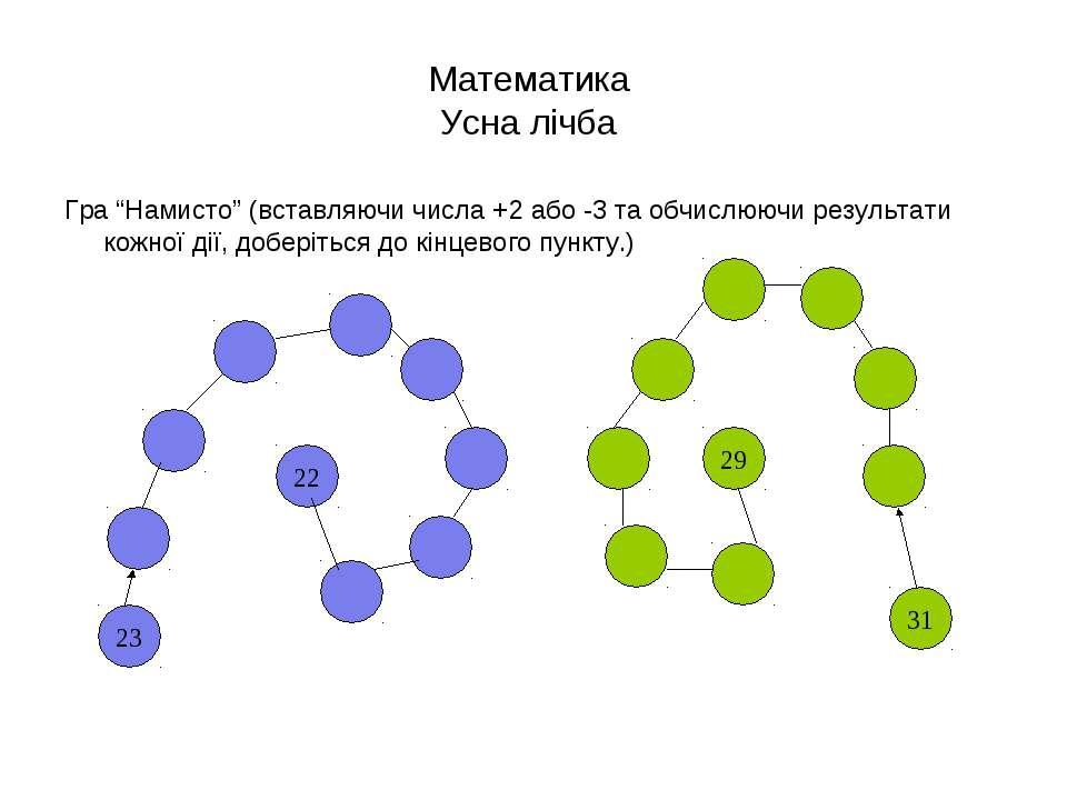 """Математика Усна лічба Гра """"Намисто"""" (вставляючи числа +2 або -3 та обчислюючи..."""