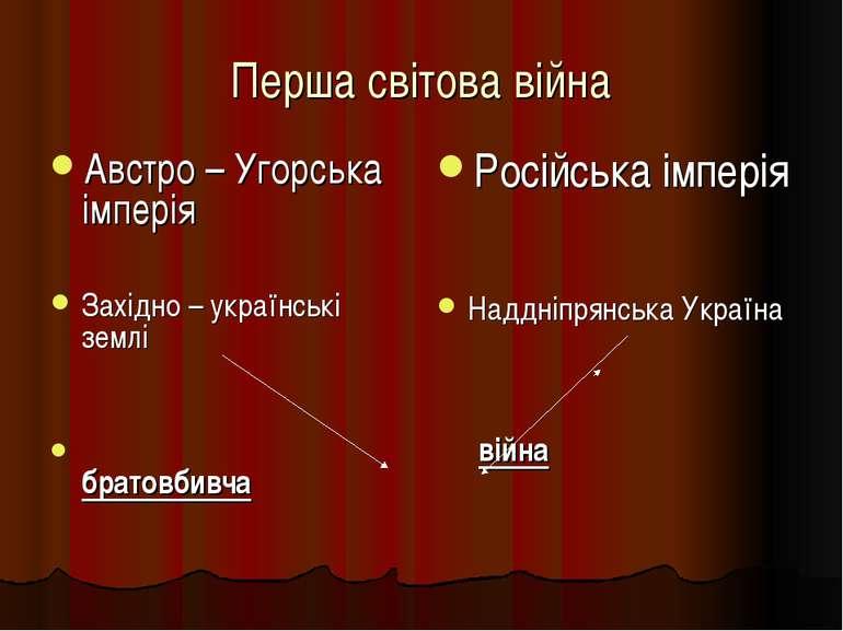Перша світова війна Австро – Угорська імперія Західно – українські землі брат...