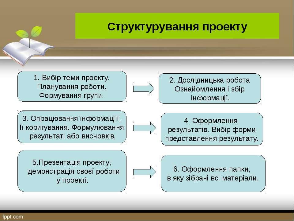 Структурування проекту 1. Вибір теми проекту. Планування роботи. Формування г...