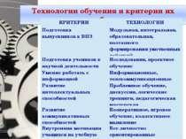 Технологии обучения и критерии их выбора КРИТЕРИИ ТЕХНОЛОГИИ Подготовка выпус...