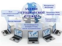 ЗАДАЧИ МЕТОДИЧЕСКОЙ СЛУЖБЫ Научно-методическая, исследовательская, опытно-экс...